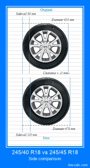 245/40 R18 vs 245/45 R18 side comparison of car tires in centimeters